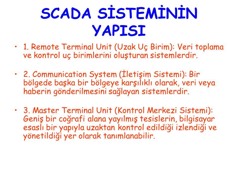 SCADA SİSTEMİNİN YAPISI 1. Remote Terminal Unit (Uzak Uç Birim): Veri toplama ve kontrol uç birimlerini oluşturan sistemlerdir. 2. Communication Syste