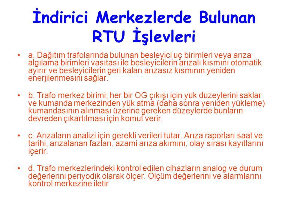 İndirici Merkezlerde Bulunan RTU İşlevleri a. Dağıtım trafolarında bulunan besleyici uç birimleri veya arıza algılama birimleri vasıtası ile besleyici