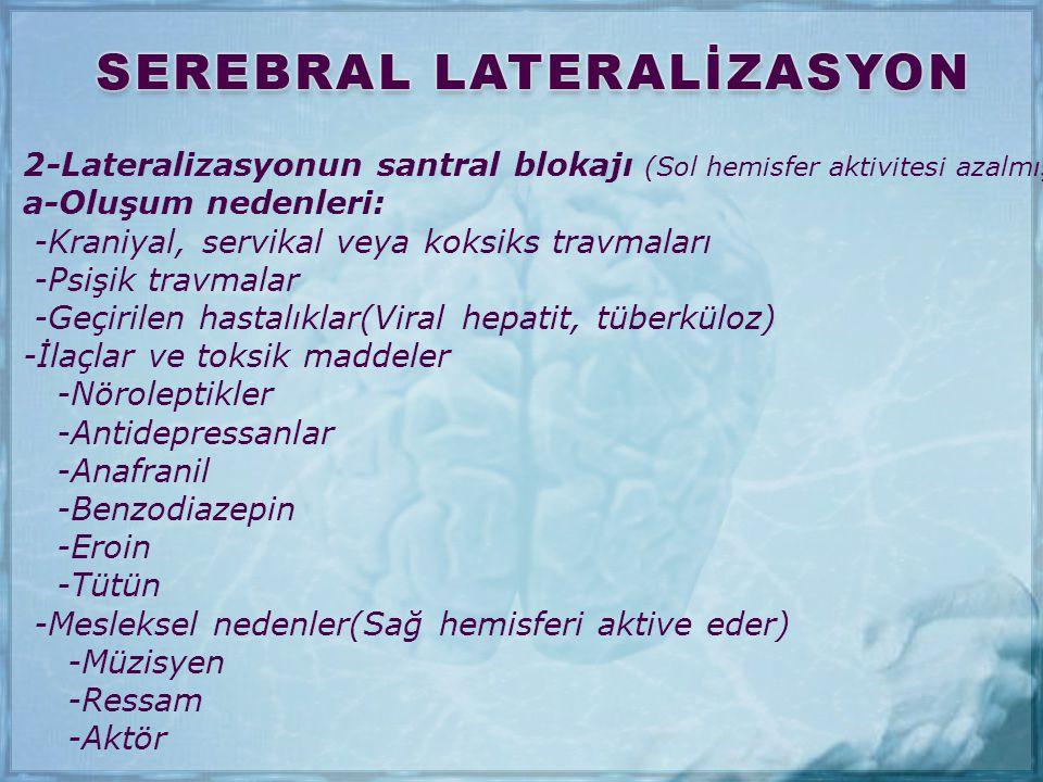 2-Lateralizasyonun santral blokajı (Sol hemisfer aktivitesi azalmış): a-Oluşum nedenleri: -Kraniyal, servikal veya koksiks travmaları -Psişik travmala