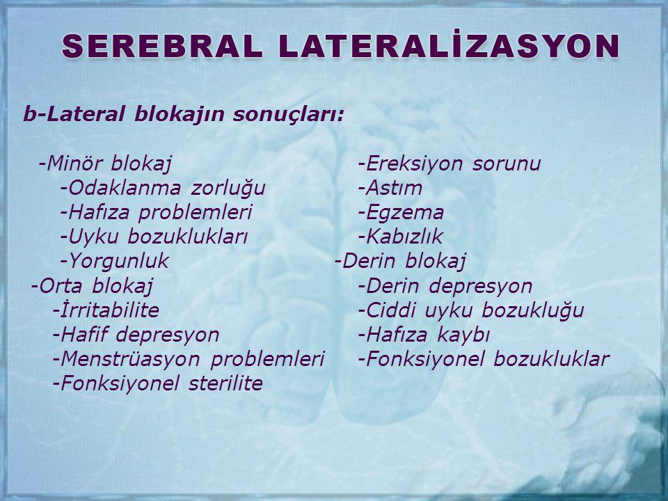 b-Lateral blokajın sonuçları: -Minör blokaj-Ereksiyon sorunu -Odaklanma zorluğu-Astım -Hafıza problemleri-Egzema -Uyku bozuklukları-Kabızlık -Yorgunlu