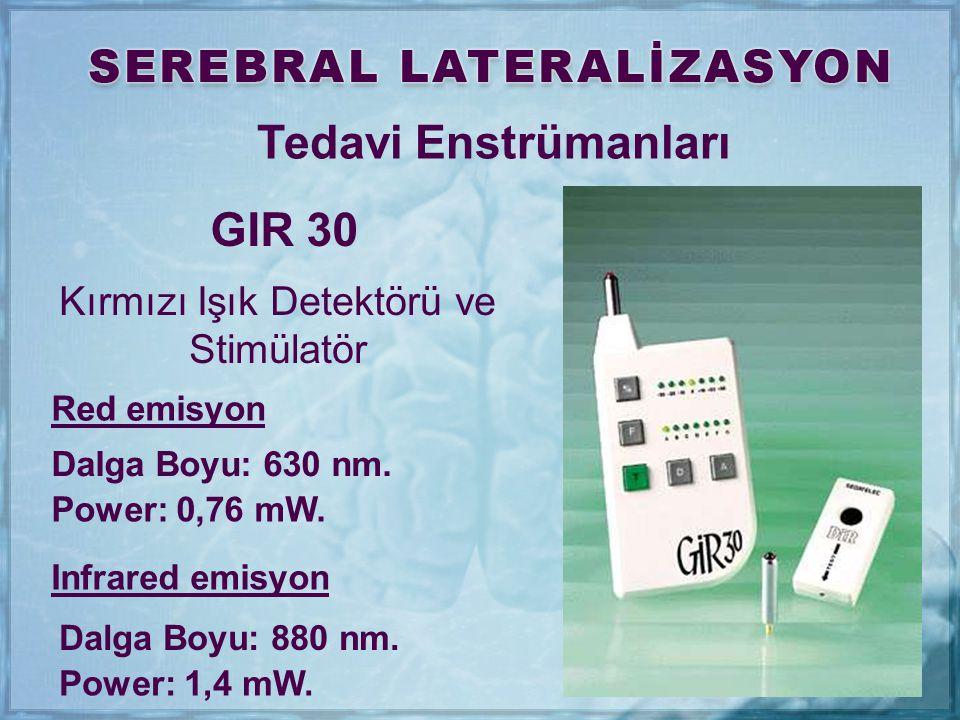 Tedavi Enstrümanları GIR 30 Kırmızı Işık Detektörü ve Stimülatör Red emisyon Dalga Boyu: 630 nm. Power: 0,76 mW. Infrared emisyon Dalga Boyu: 880 nm.
