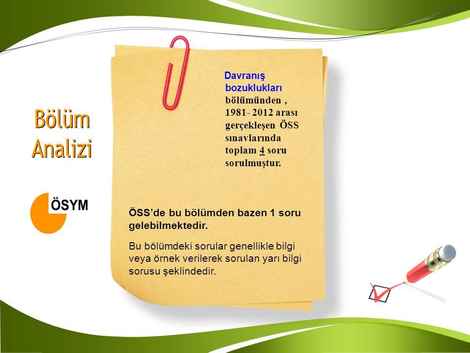 Davranış bozuklukları bölümünden, 1981- 2012 arası gerçekleşen ÖSS sınavlarında toplam 4 soru sorulmuştur. ÖSS'de bu bölümden bazen 1 soru gelebilmekt