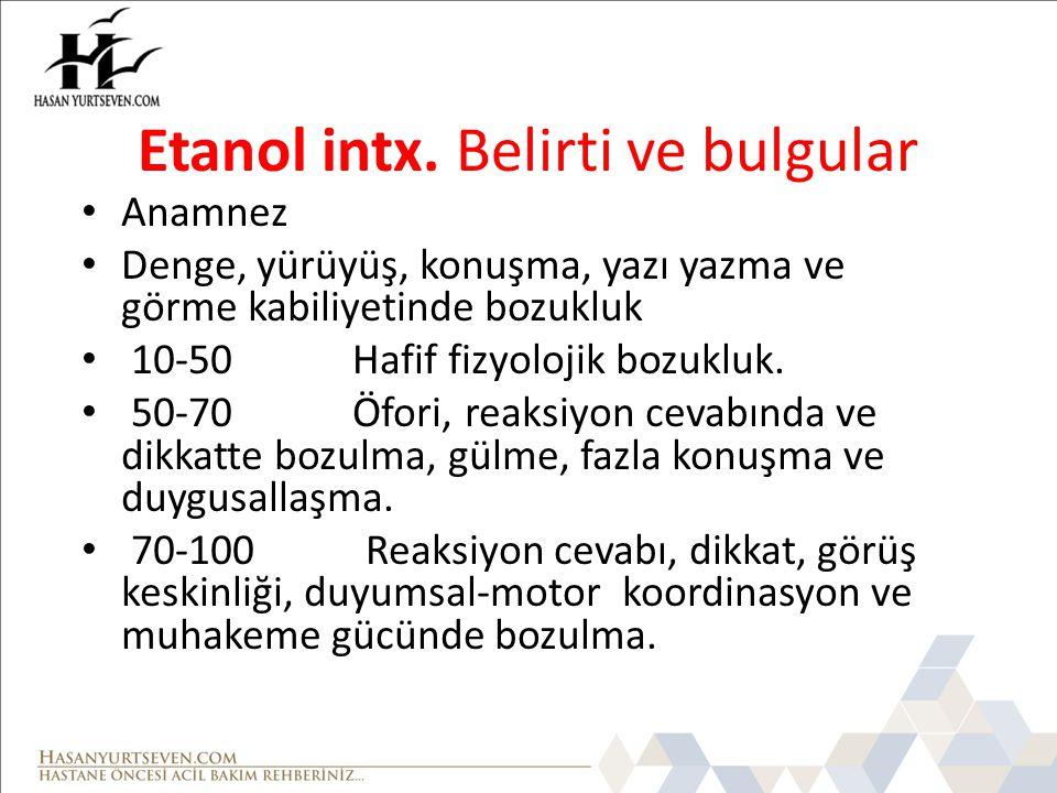 Etanol intx.