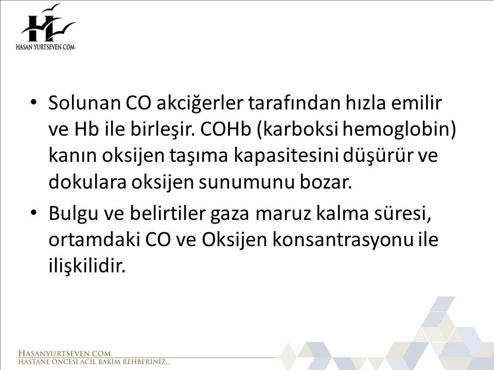 Solunan CO akciğerler tarafından hızla emilir ve Hb ile birleşir.