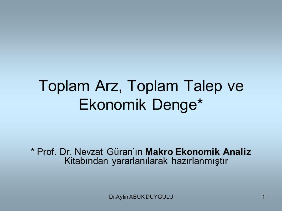 Dr.Aylin ABUK DUYGULU1 Toplam Arz, Toplam Talep ve Ekonomik Denge* * Prof. Dr. Nevzat Güran'ın Makro Ekonomik Analiz Kitabından yararlanılarak hazırla