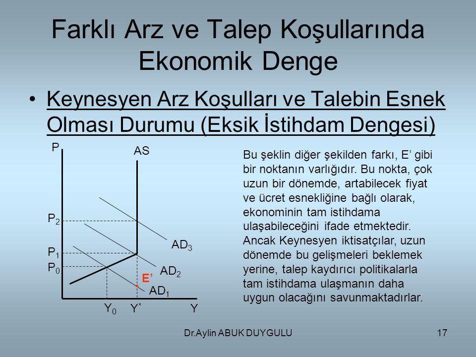Dr.Aylin ABUK DUYGULU17 Farklı Arz ve Talep Koşullarında Ekonomik Denge Keynesyen Arz Koşulları ve Talebin Esnek Olması Durumu (Eksik İstihdam Dengesi
