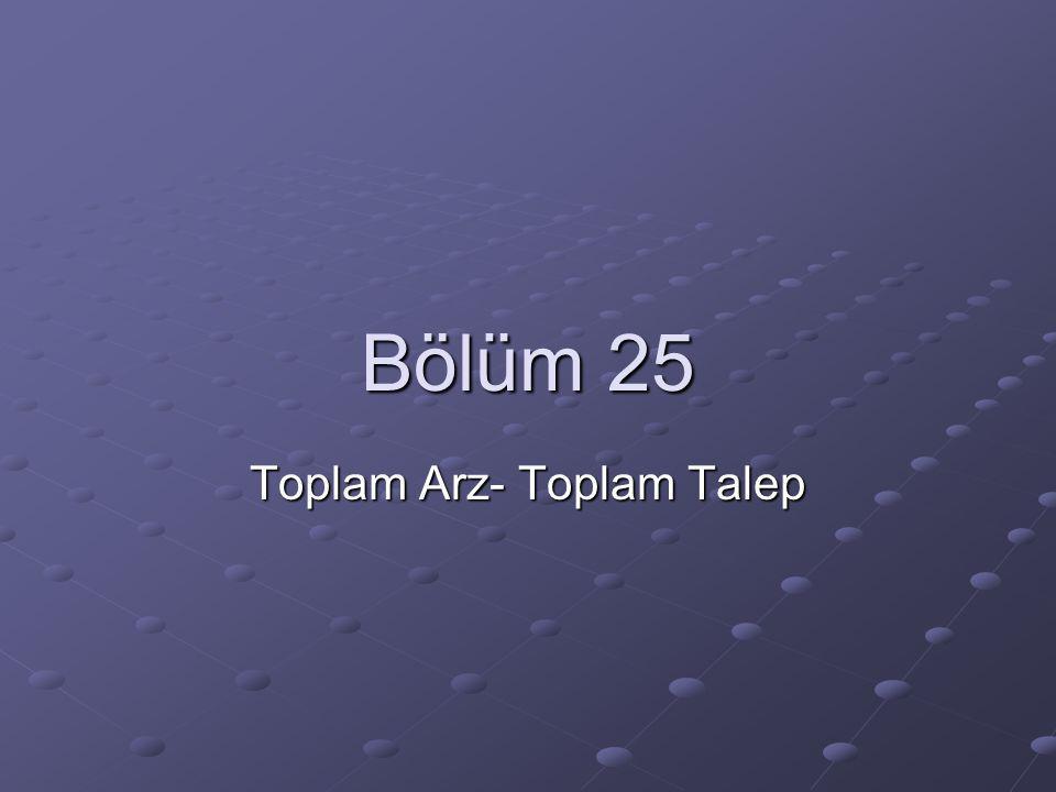 Bölüm 25 Toplam Arz- Toplam Talep