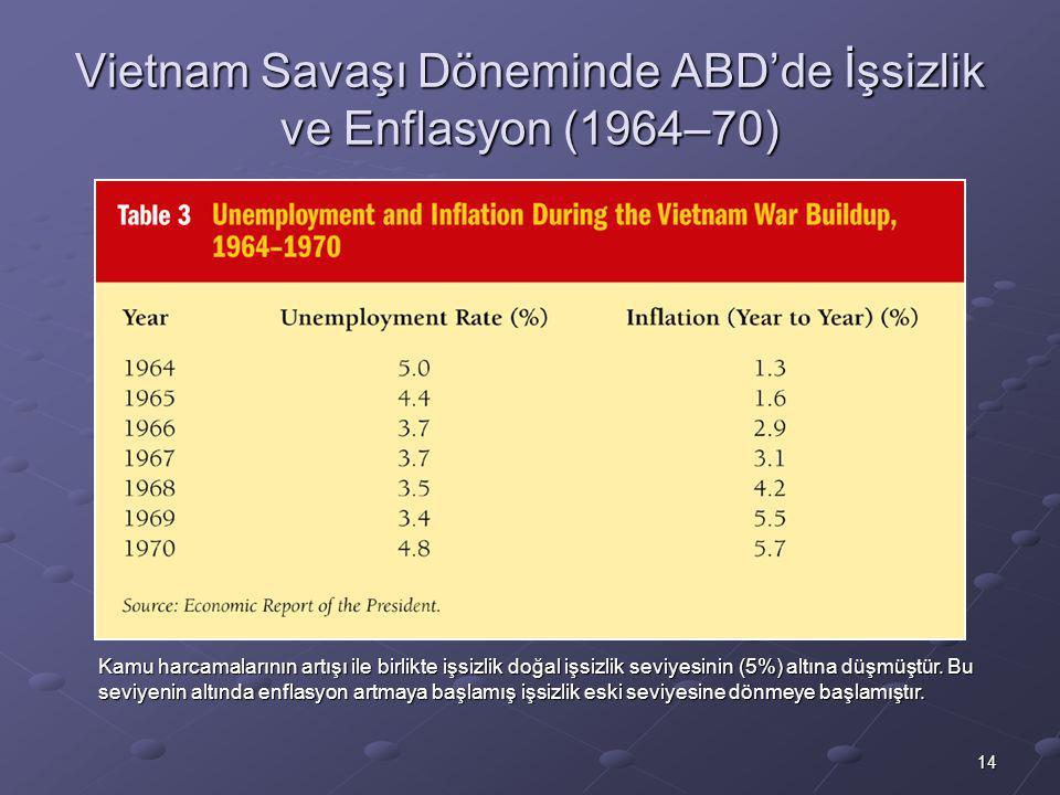 14 Vietnam Savaşı Döneminde ABD'de İşsizlik ve Enflasyon (1964–70) Kamu harcamalarının artışı ile birlikte işsizlik doğal işsizlik seviyesinin (5%) altına düşmüştür.