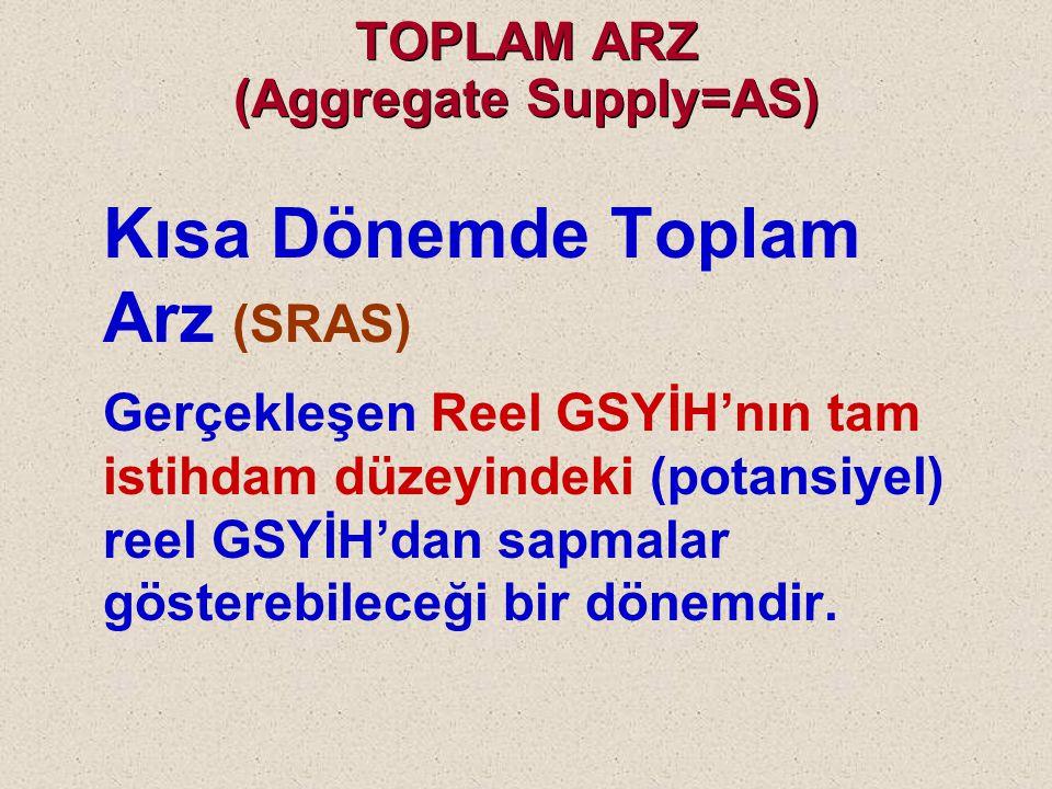 TOPLAM ARZ (Aggregate Supply=AS) Göz önünde bulunduracağımız zaman dilimine göre Uzun Dönemde Toplam Arz (Lon-run aggregate supply= LRAS) Kısa Dönemde