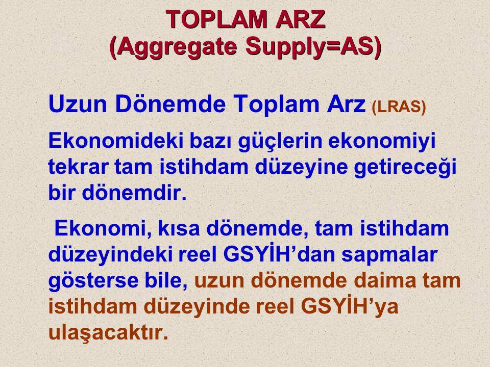 TOPLAM ARZ (Aggregate Supply=AS) Kısa Dönemde Toplam Arz (SRAS) Gerçekleşen Reel GSYİH'nın tam istihdam düzeyindeki (potansiyel) reel GSYİH'dan sapmal