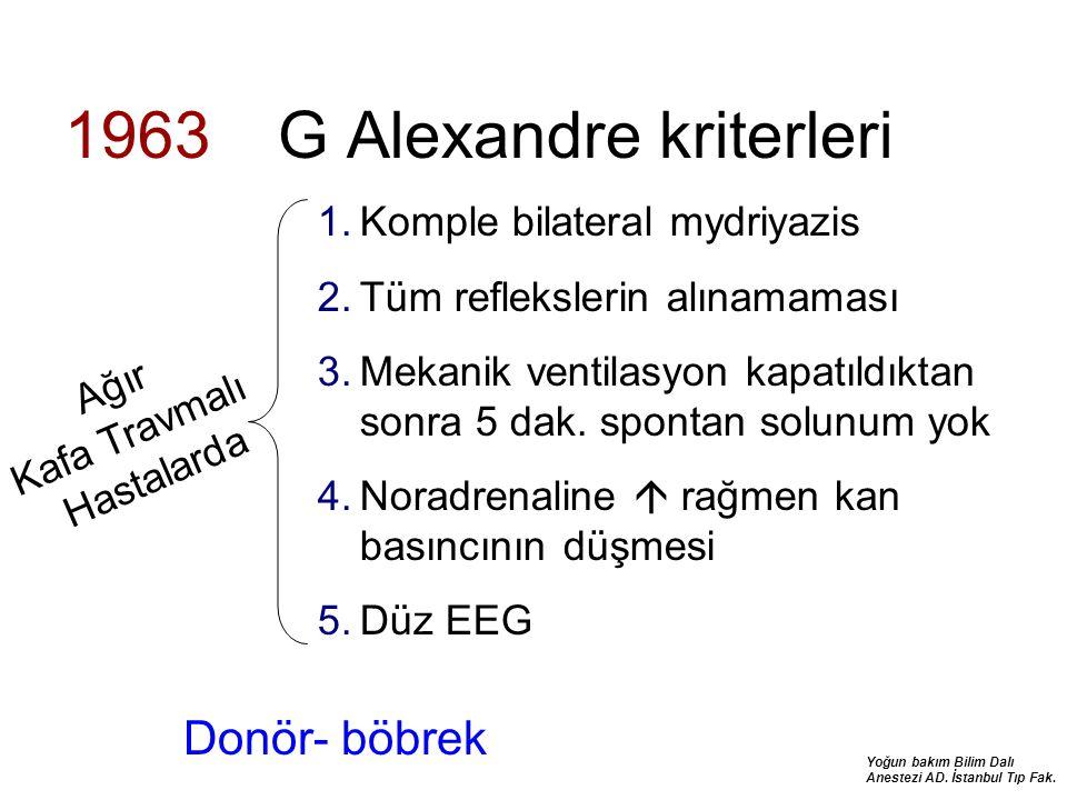 Yoğun bakım Bilim Dalı Anestezi AD. İstanbul Tıp Fak. 1963G Alexandre kriterleri 1.Komple bilateral mydriyazis 2.Tüm reflekslerin alınamaması 3.Mekani