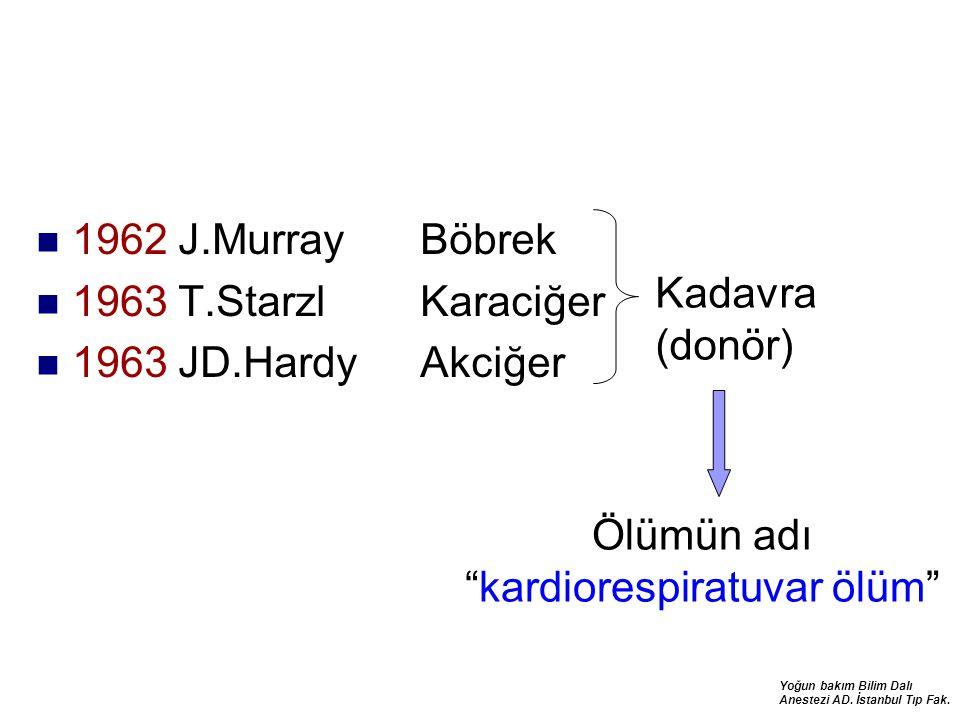 """Yoğun bakım Bilim Dalı Anestezi AD. İstanbul Tıp Fak. 1962 J.Murray Böbrek 1963 T.Starzl Karaciğer 1963 JD.Hardy Akciğer Kadavra (donör) Ölümün adı """"k"""