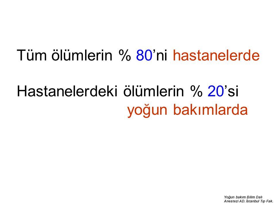 Yoğun bakım Bilim Dalı Anestezi AD. İstanbul Tıp Fak. Tüm ölümlerin % 80'ni hastanelerde Hastanelerdeki ölümlerin % 20'si yoğun bakımlarda