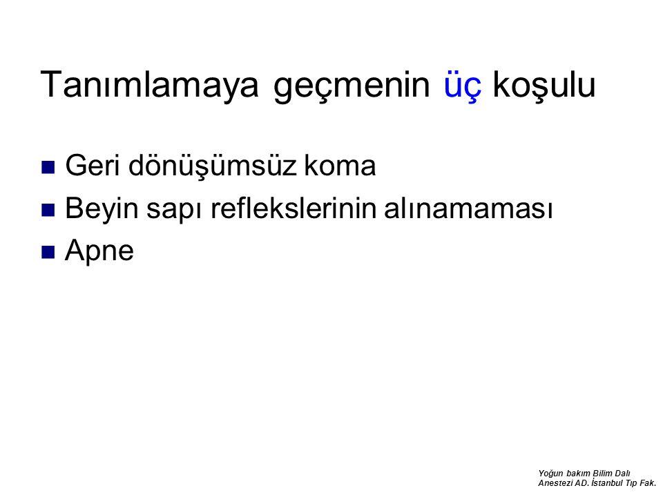Yoğun bakım Bilim Dalı Anestezi AD. İstanbul Tıp Fak. Tanımlamaya geçmenin üç koşulu Geri dönüşümsüz koma Beyin sapı reflekslerinin alınamaması Apne