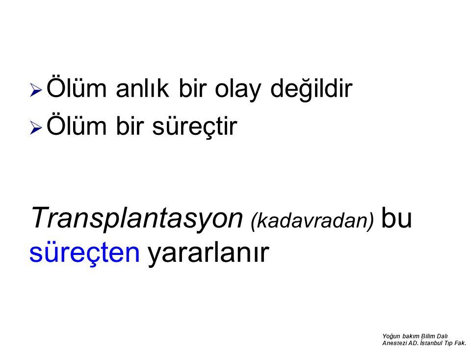 Yoğun bakım Bilim Dalı Anestezi AD. İstanbul Tıp Fak. Transplantasyon (kadavradan) bu süreçten yararlanır  Ölüm anlık bir olay değildir  Ölüm bir sü