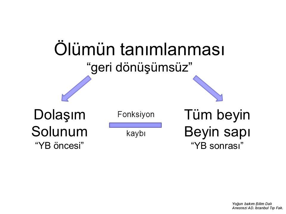 """Yoğun bakım Bilim Dalı Anestezi AD. İstanbul Tıp Fak. Ölümün tanımlanması """"geri dönüşümsüz"""" Dolaşım Solunum """"YB öncesi"""" Tüm beyin Beyin sapı """"YB sonra"""
