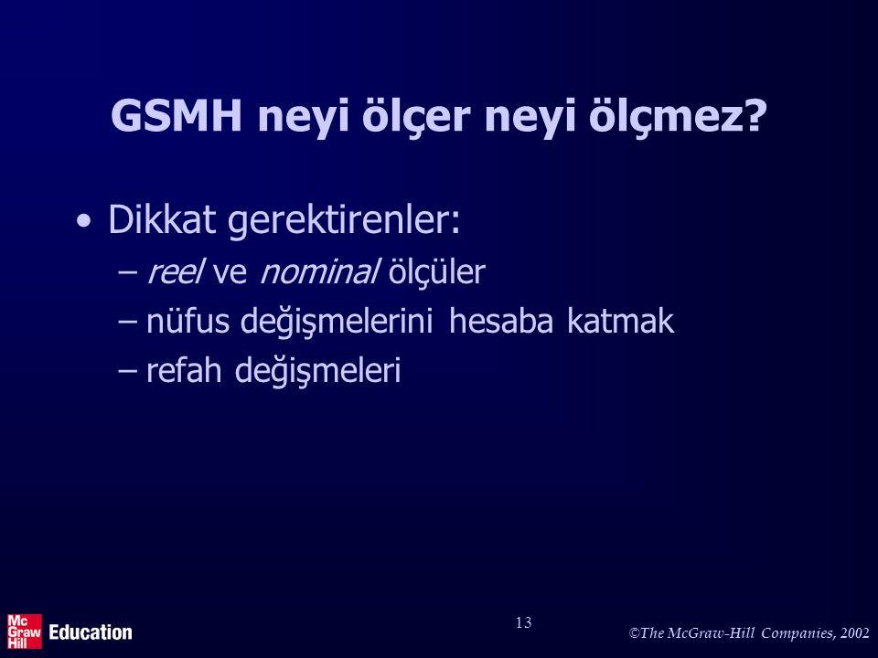 © The McGraw-Hill Companies, 2002 13 GSMH neyi ölçer neyi ölçmez? Dikkat gerektirenler: –reel ve nominal ölçüler –nüfus değişmelerini hesaba katmak –r