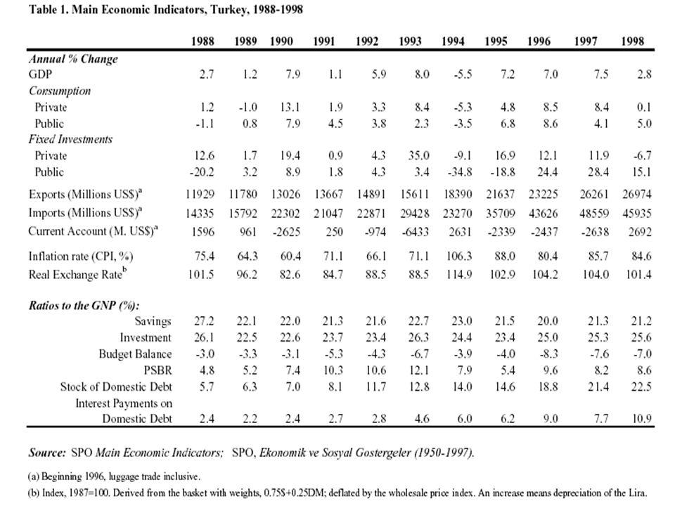 © The McGraw-Hill Companies, 2002 Mali Politikalar ve Dış Ticaret