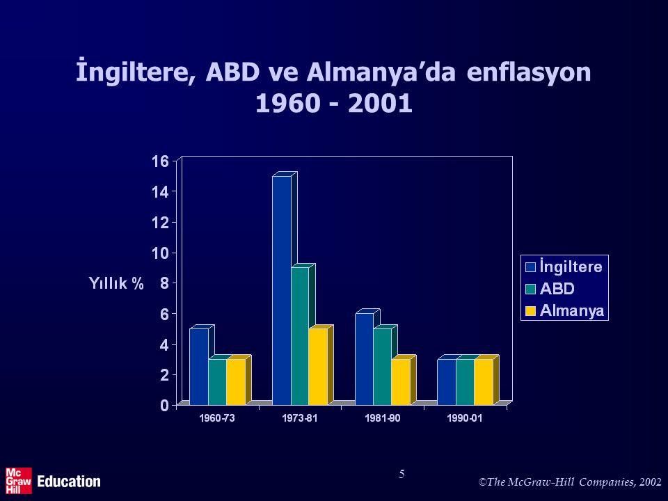 5 İngiltere, ABD ve Almanya'da enflasyon 1960 - 2001
