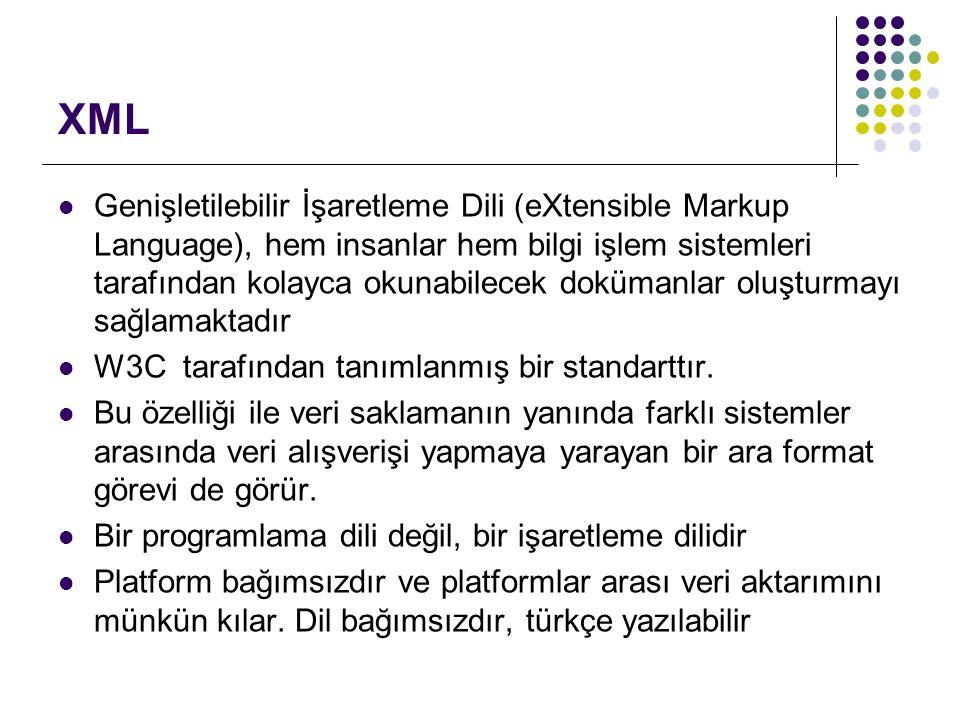 XML Genişletilebilir İşaretleme Dili (eXtensible Markup Language), hem insanlar hem bilgi işlem sistemleri tarafından kolayca okunabilecek dokümanlar