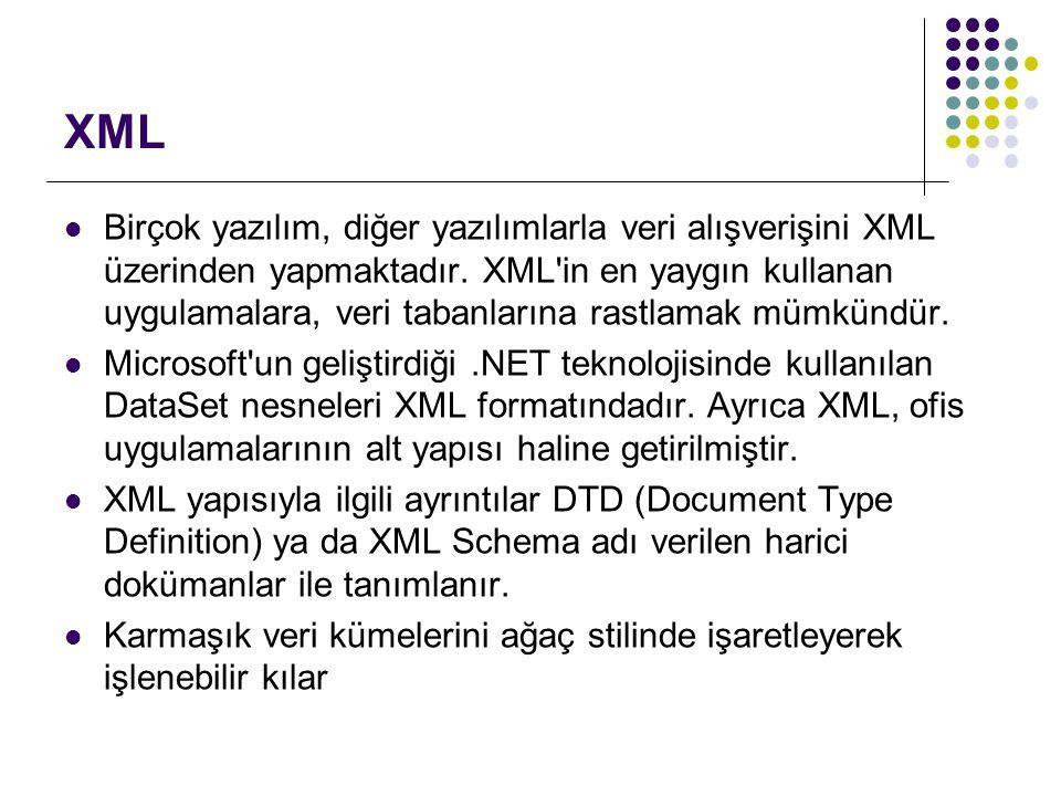 XML Birçok yazılım, diğer yazılımlarla veri alışverişini XML üzerinden yapmaktadır. XML'in en yaygın kullanan uygulamalara, veri tabanlarına rastlamak