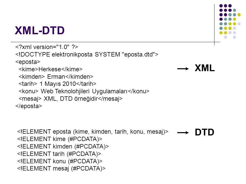 XML-DTD Herkese Erman 1 Mayıs 2010 Web Teknolohjileri Uygulamaları XML, DTD örneğidir XML DTD