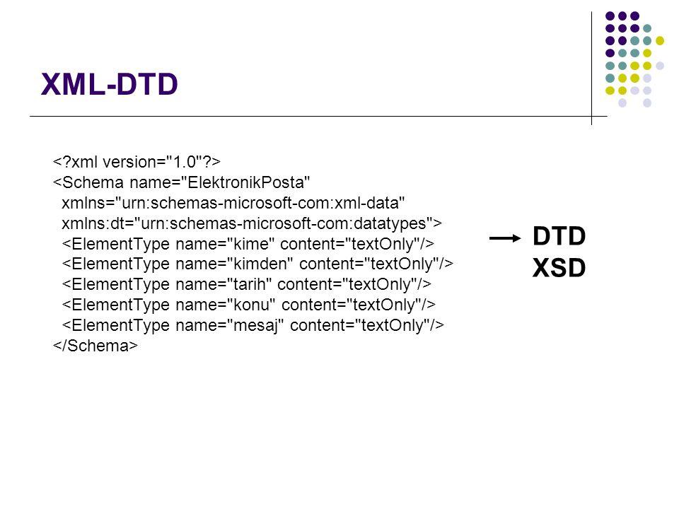 XLST-örnek Genişletilebilir Stil Sayfası Dil Dönüşümü (XSLT) XML belgelerinin dönüşümü için kullanılır XSLT bir yapıdaki XML belgesini, XSL biçim dosyasındaki tanımlamalara göre başka bir yapıya dönüştür