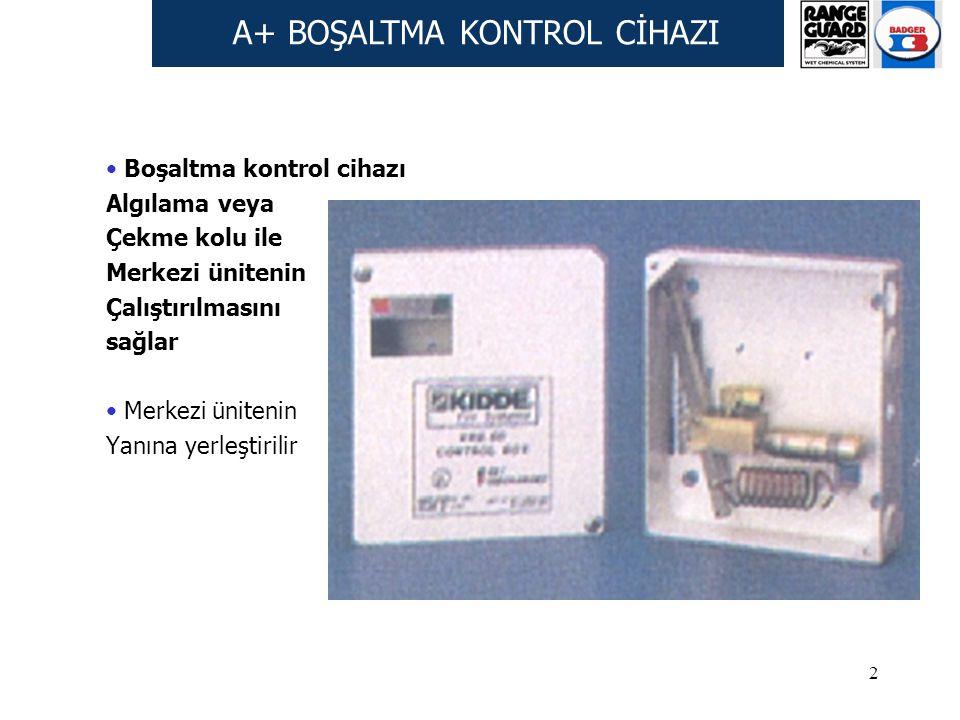 2 Boşaltma kontrol cihazı Algılama veya Çekme kolu ile Merkezi ünitenin Çalıştırılmasını sağlar Merkezi ünitenin Yanına yerleştirilir A+ BOŞALTMA KONTROL CİHAZI