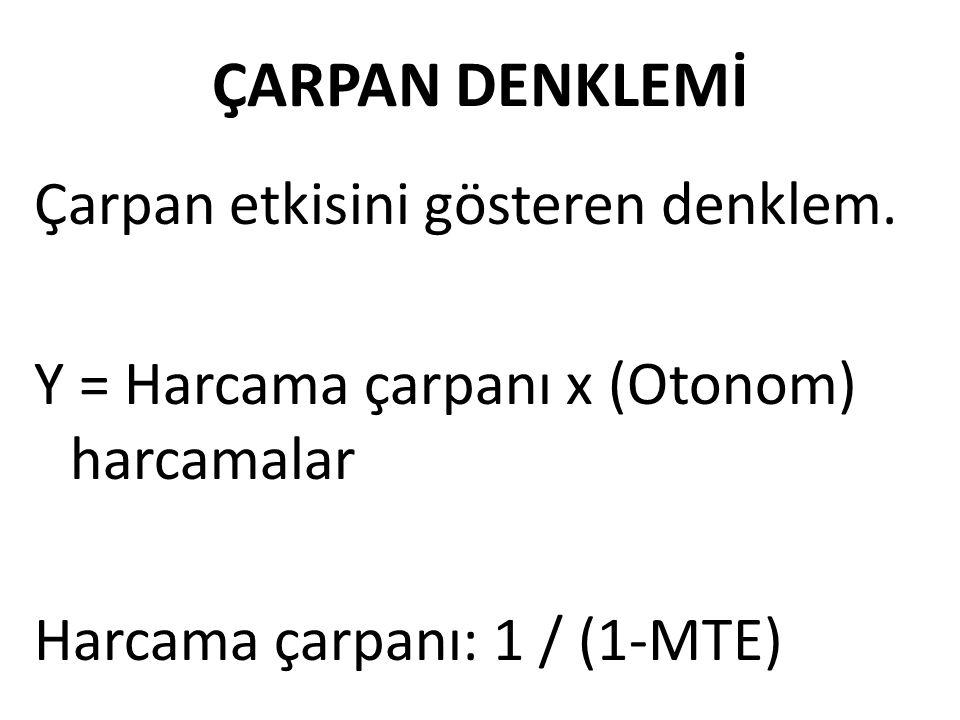 ÇARPAN DENKLEMİ Çarpan etkisini gösteren denklem. Y = Harcama çarpanı x (Otonom) harcamalar Harcama çarpanı: 1 / (1-MTE)