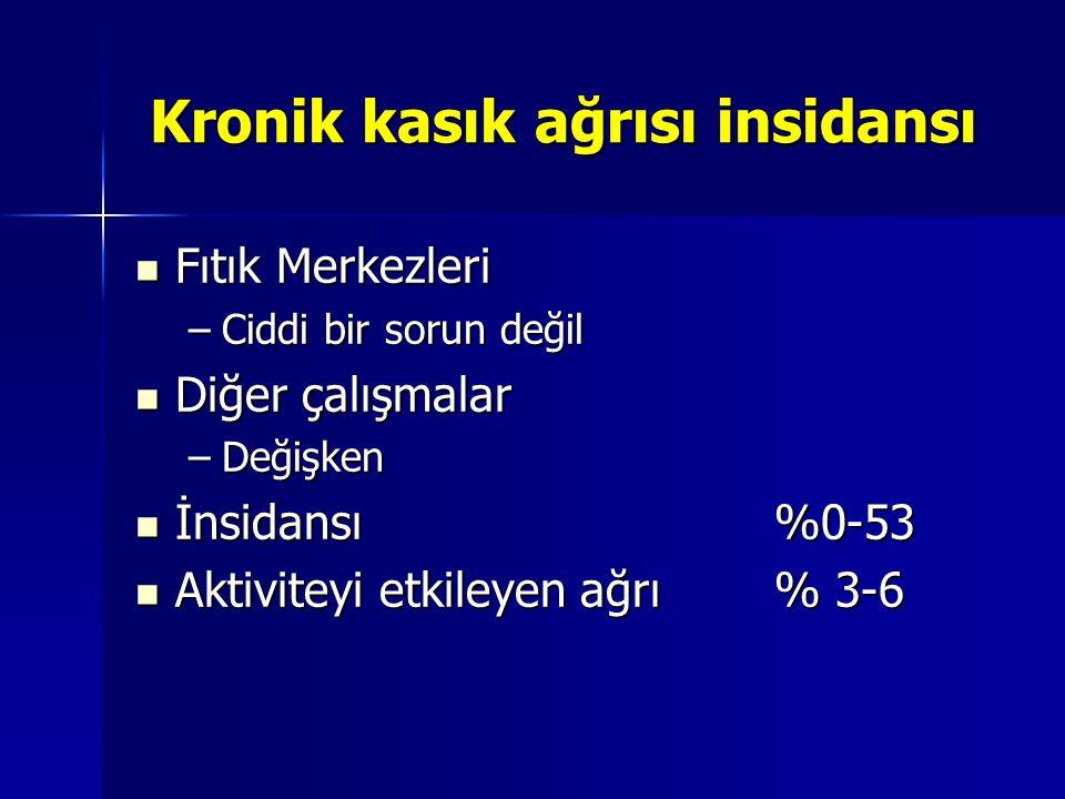 Kronik kasık ağrısı insidansı Fıtık Merkezleri Fıtık Merkezleri –Ciddi bir sorun değil Diğer çalışmalar Diğer çalışmalar –Değişken İnsidansı%0-53 İnsi