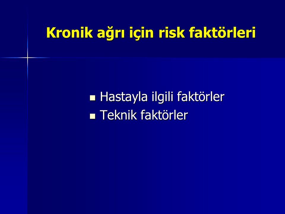 Kronik ağrı için risk faktörleri Hastayla ilgili faktörler Hastayla ilgili faktörler Teknik faktörler Teknik faktörler