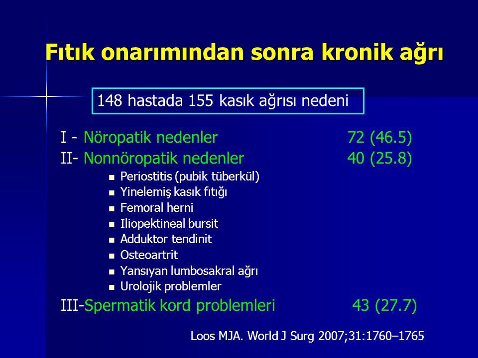 Fıtık onarımından sonra kronik ağrı I - Nöropatik nedenler 72 (46.5) II- Nonnöropatik nedenler 40 (25.8) Periostitis (pubik tüberkül) Yinelemiş kasık