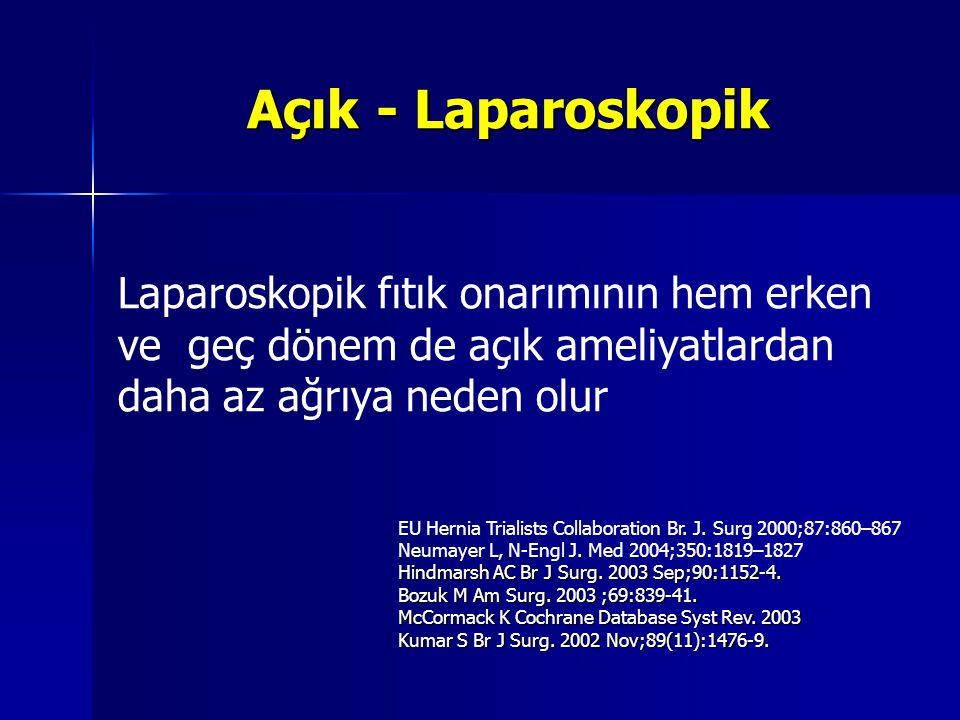Açık - Laparoskopik Laparoskopik fıtık onarımının hem erken ve geç dönem de açık ameliyatlardan daha az ağrıya neden olur EU Hernia Trialists Collabor