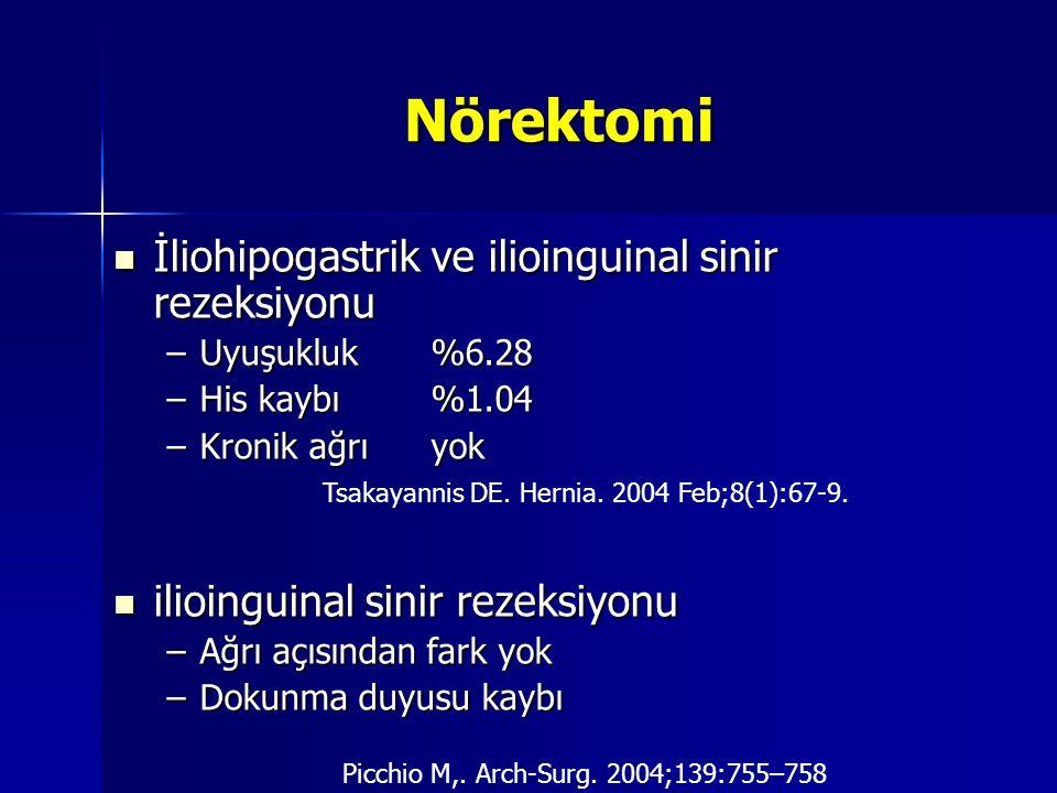 Nörektomi İliohipogastrik ve ilioinguinal sinir rezeksiyonu İliohipogastrik ve ilioinguinal sinir rezeksiyonu –Uyuşukluk%6.28 –His kaybı%1.04 –Kronik