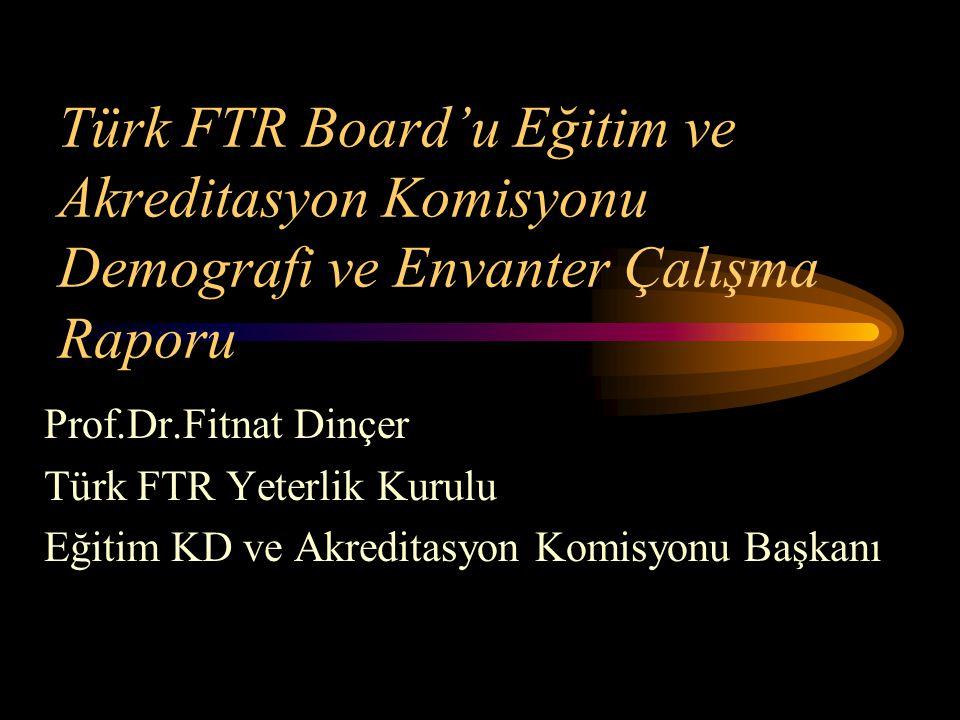 Türk FTR Board'u Eğitim ve Akreditasyon Komisyonu Demografi ve Envanter Çalışma Raporu Prof.Dr.Fitnat Dinçer Türk FTR Yeterlik Kurulu Eğitim KD ve Akr