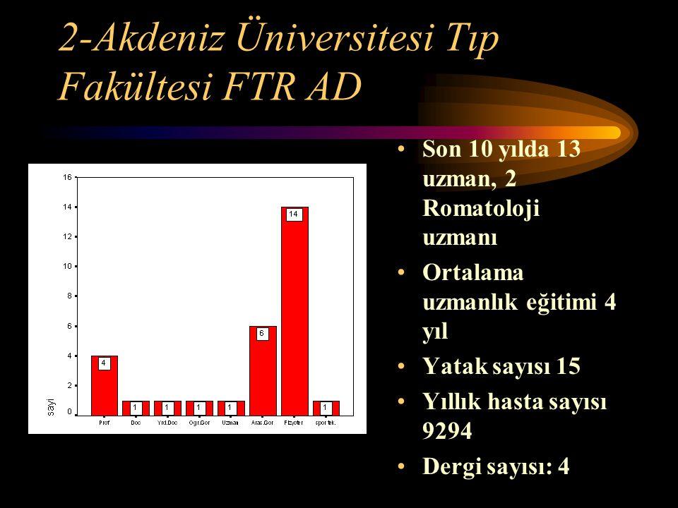 2-Akdeniz Üniversitesi Tıp Fakültesi FTR AD Son 10 yılda 13 uzman, 2 Romatoloji uzmanı Ortalama uzmanlık eğitimi 4 yıl Yatak sayısı 15 Yıllık hasta sa