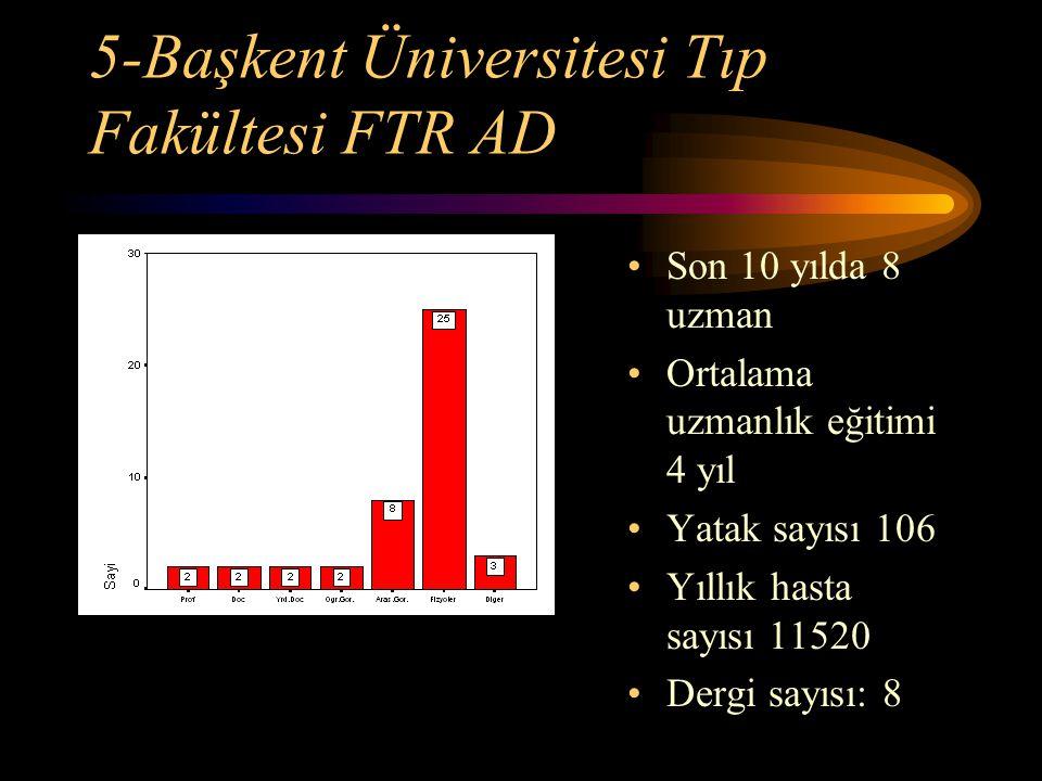 5-Başkent Üniversitesi Tıp Fakültesi FTR AD Son 10 yılda 8 uzman Ortalama uzmanlık eğitimi 4 yıl Yatak sayısı 106 Yıllık hasta sayısı 11520 Dergi sayı