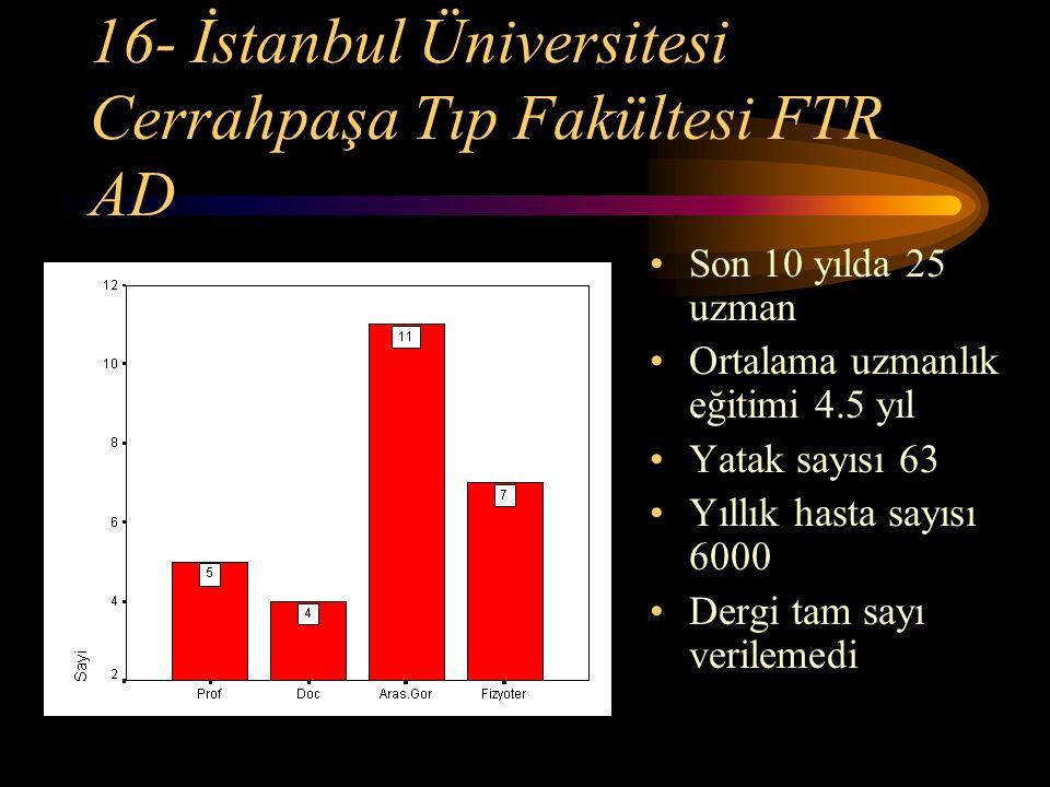 16- İstanbul Üniversitesi Cerrahpaşa Tıp Fakültesi FTR AD Son 10 yılda 25 uzman Ortalama uzmanlık eğitimi 4.5 yıl Yatak sayısı 63 Yıllık hasta sayısı