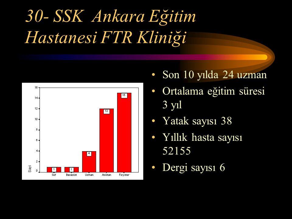 30- SSK Ankara Eğitim Hastanesi FTR Kliniği Son 10 yılda 24 uzman Ortalama eğitim süresi 3 yıl Yatak sayısı 38 Yıllık hasta sayısı 52155 Dergi sayısı