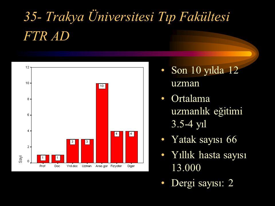 35- Trakya Üniversitesi Tıp Fakültesi FTR AD Son 10 yılda 12 uzman Ortalama uzmanlık eğitimi 3.5-4 yıl Yatak sayısı 66 Yıllık hasta sayısı 13.000 Derg
