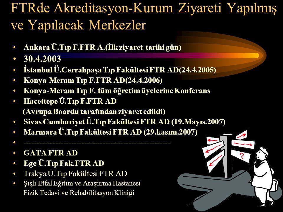 FTRde Akreditasyon-Kurum Ziyareti Yapılmış ve Yapılacak Merkezler Ankara Ü.Tıp F.FTR A.(İlk ziyaret-tarihi gün) 30.4.2003 İstanbul Ü.Cerrahpaşa Tıp Fa