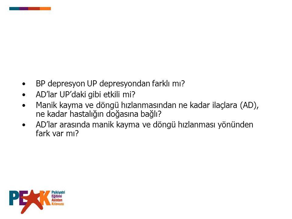 BP depresyon UP depresyondan farklı mı? AD'lar UP'daki gibi etkili mi? Manik kayma ve döngü hızlanmasından ne kadar ilaçlara (AD), ne kadar hastalığın