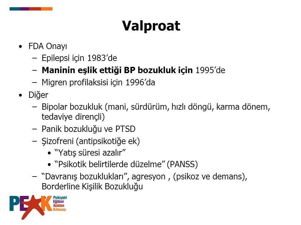 Valproat FDA Onayı –Epilepsi için 1983'de –Maninin eşlik ettiği BP bozukluk için 1995'de –Migren profilaksisi için 1996'da Diğer –Bipolar bozukluk (ma