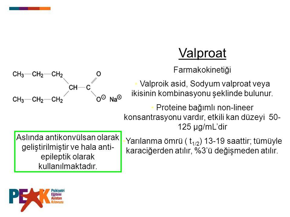 Aslında antikonvülsan olarak geliştirilmiştir ve hala anti- epileptik olarak kullanılmaktadır. Valproat Farmakokinetiği Valproik asid, Sodyum valproat