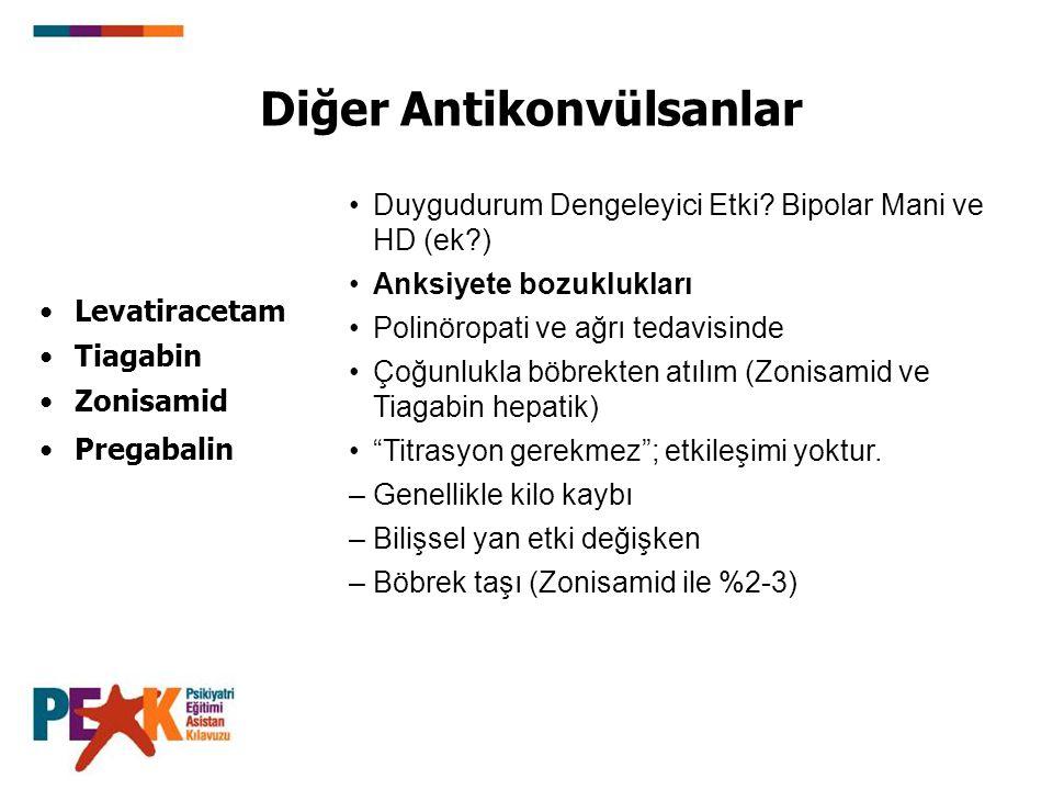 Diğer Antikonvülsanlar Levatiracetam Tiagabin Zonisamid Pregabalin Duygudurum Dengeleyici Etki? Bipolar Mani ve HD (ek?) Anksiyete bozuklukları Polinö