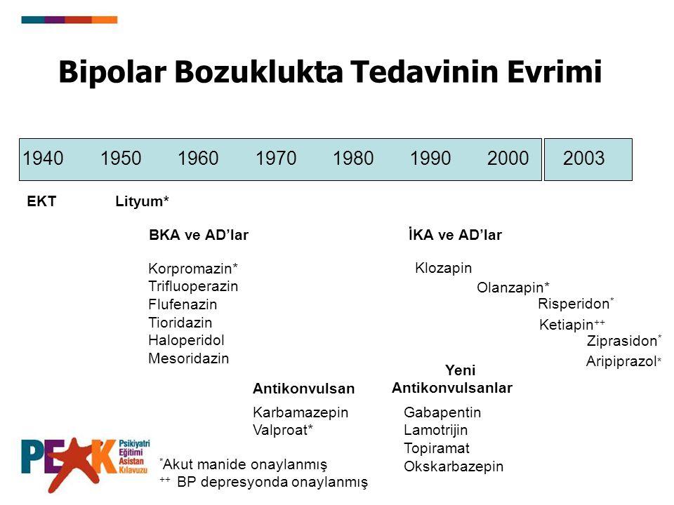 195019601970198019902000 Korpromazin* Trifluoperazin Flufenazin Tioridazin Haloperidol Mesoridazin Antikonvulsan 1940 EKT Lityum* BKA ve AD'lar Risper