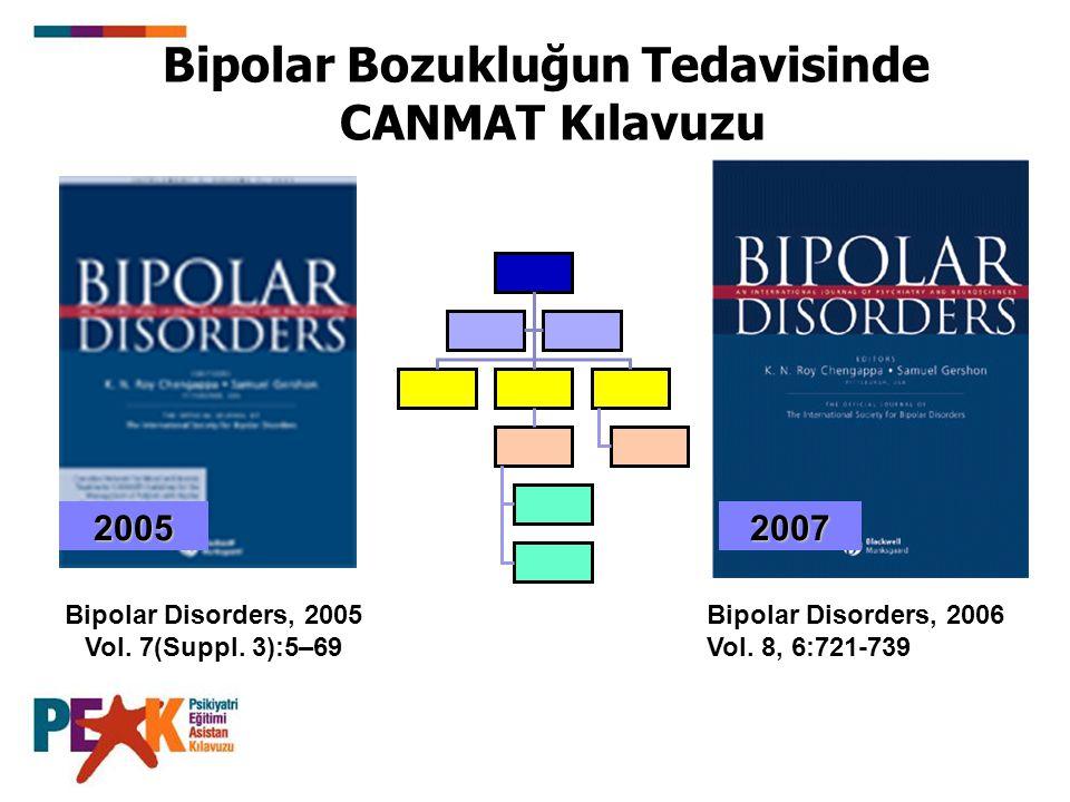 Bipolar Disorders, 2005 Vol. 7(Suppl. 3):5–69 Bipolar Bozukluğun Tedavisinde CANMAT Kılavuzu Bipolar Disorders, 2006 Vol. 8, 6:721-73920052007