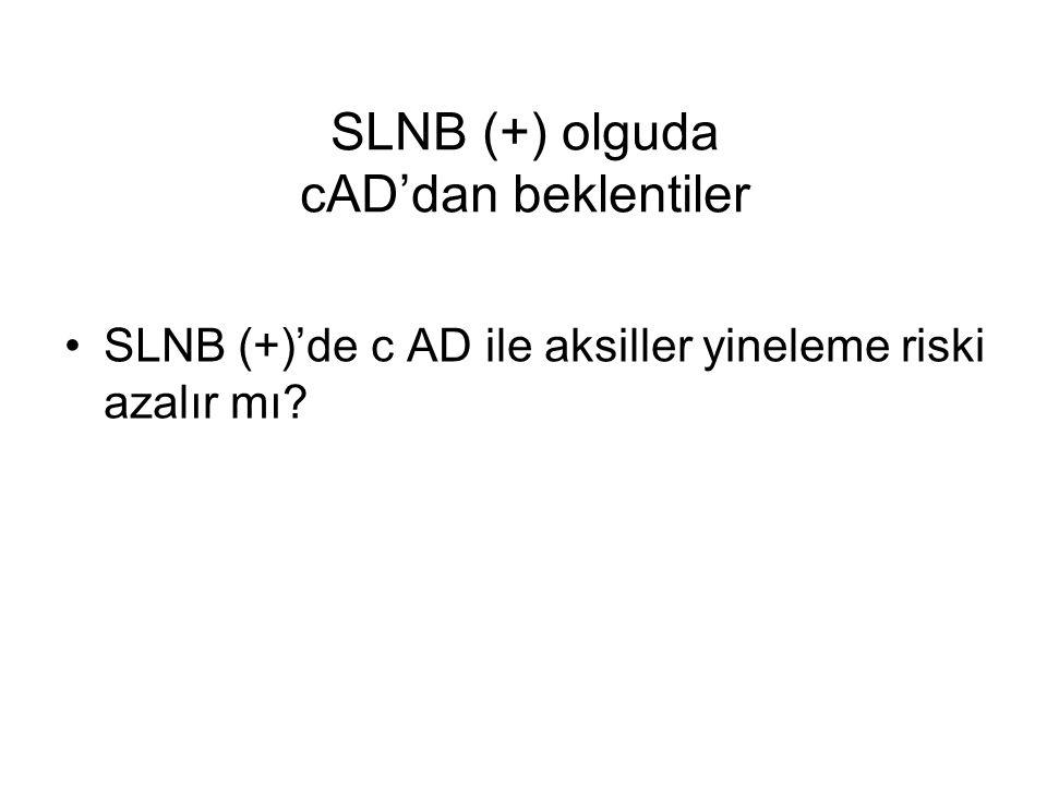 SLNB (+)'de c AD ile aksiller yineleme riski azalır mı SLNB (+) olguda cAD'dan beklentiler