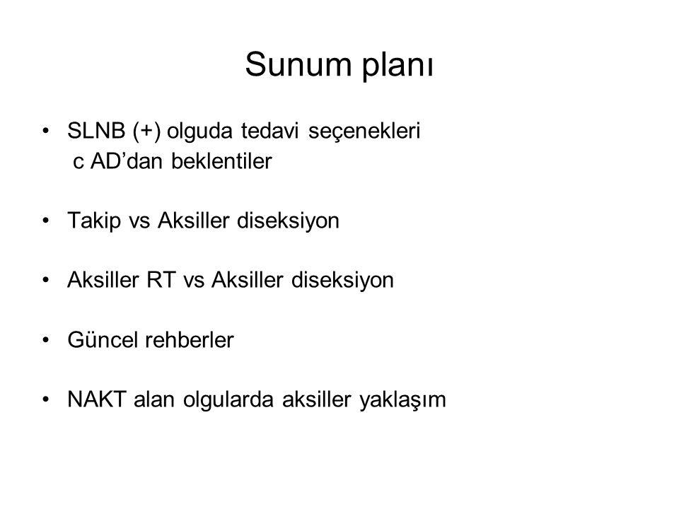 Sunum planı SLNB (+) olguda tedavi seçenekleri c AD'dan beklentiler Takip vs Aksiller diseksiyon Aksiller RT vs Aksiller diseksiyon Güncel rehberler NAKT alan olgularda aksiller yaklaşım