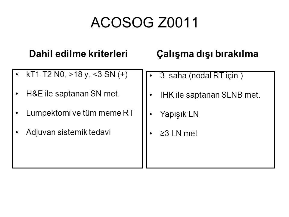 ACOSOG Z0011 kT1-T2 N0, >18 y, <3 SN (+) H&E ile saptanan SN met.